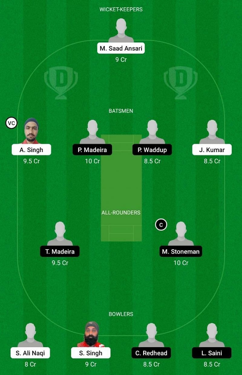IR vs CK Dream11 Team