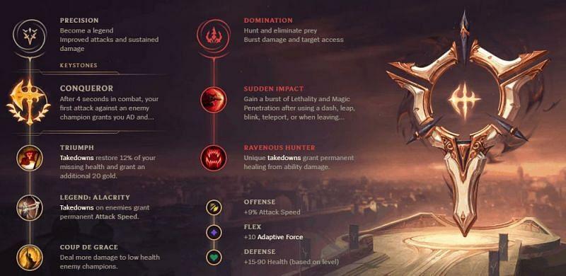 Screengrab via League of Legends client