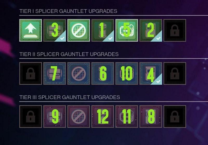 Secuencia de apertura para Splitter Connect en Destiny 2. Imagen a través de Forbes