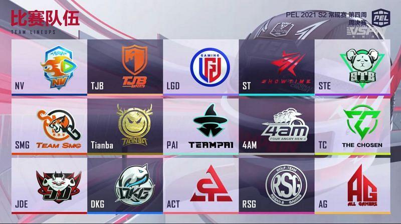 PEL 2021 Temporada 2 semana 4 equipes finais