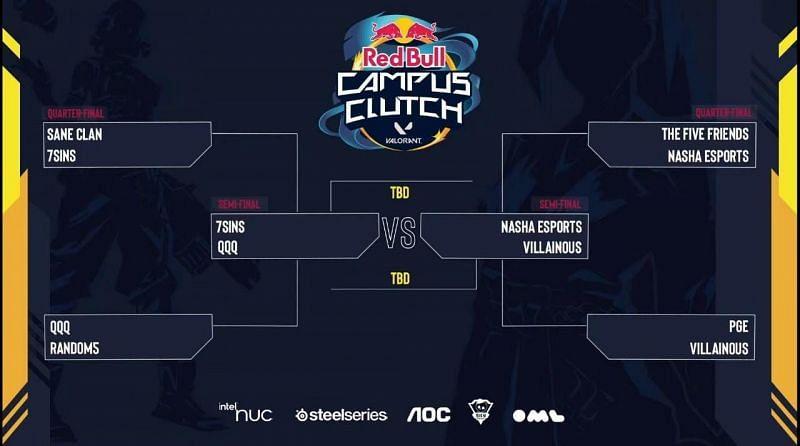 Red Bull Campus Clutch final day schedule