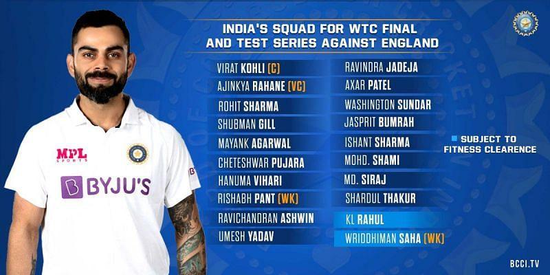 India Team WTC Final
