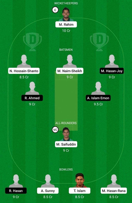 AL vs DOHS Dream11 Fantasy Team