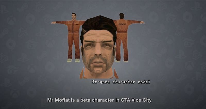 The supposed Mr. Moffat Model (Image via Mage (YouTube))