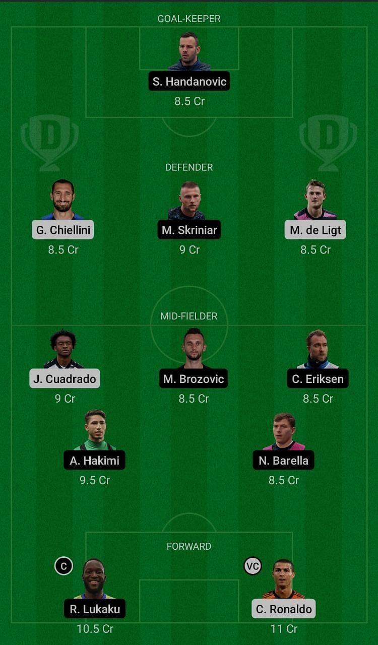 Juventus (JUV) vs Inter Milan (INT) Dream11 Fantasy Suggestions