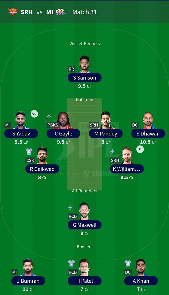 Suggested Team for IPL 2021 Match 31 - SRH vs MI