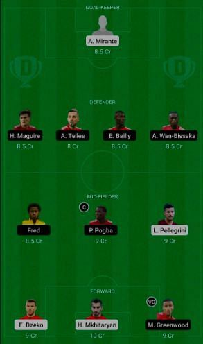 Roma (ROM) vs Manchester United (MUN) Dream11 suggestions