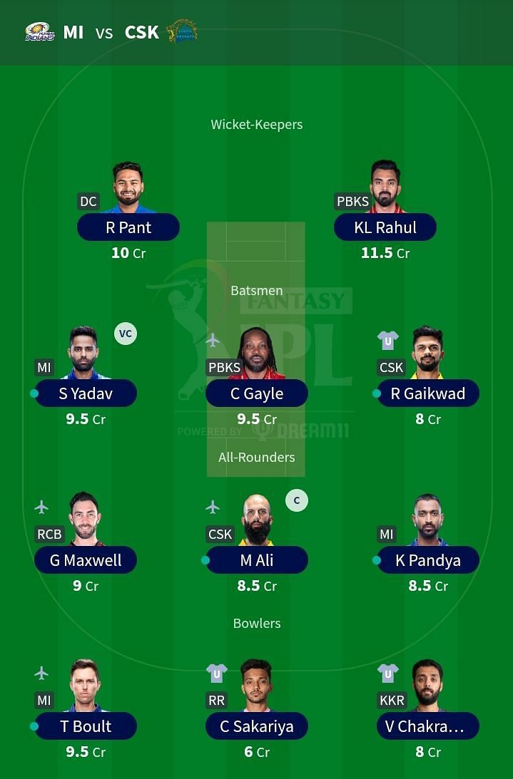 The team suggested for Match 27 of IPL 2021