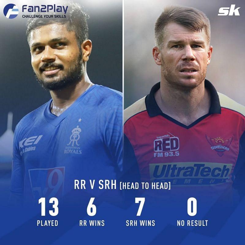 RR v SRH Head to Head