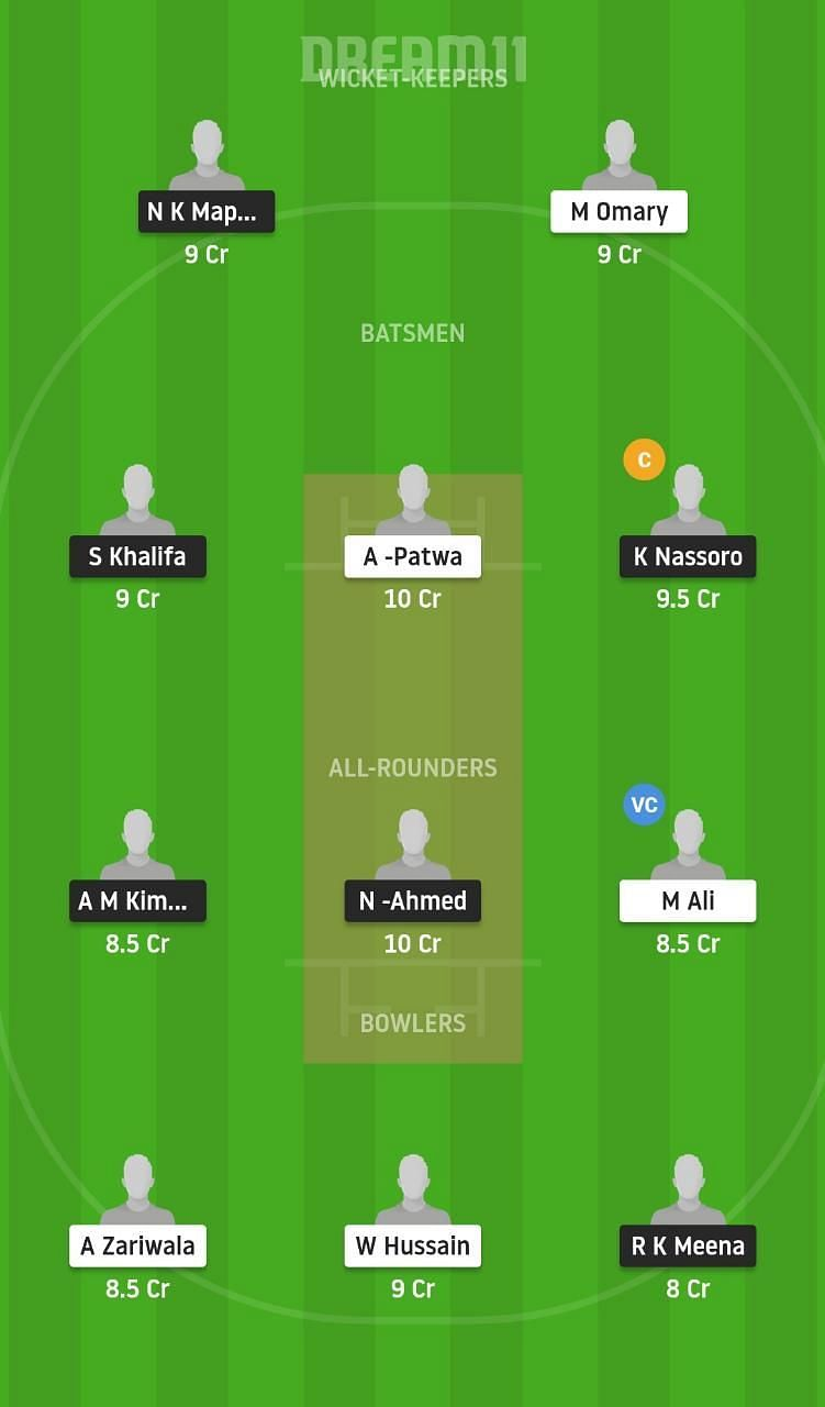 BFG vs TWM Dream11 Tips - Tanzania T10 League