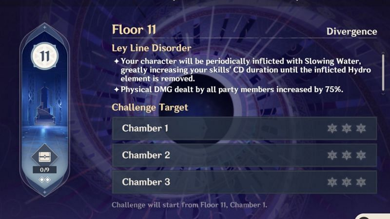 Floor 11 in the Genshin Impact 1.5 Spiral Abyss