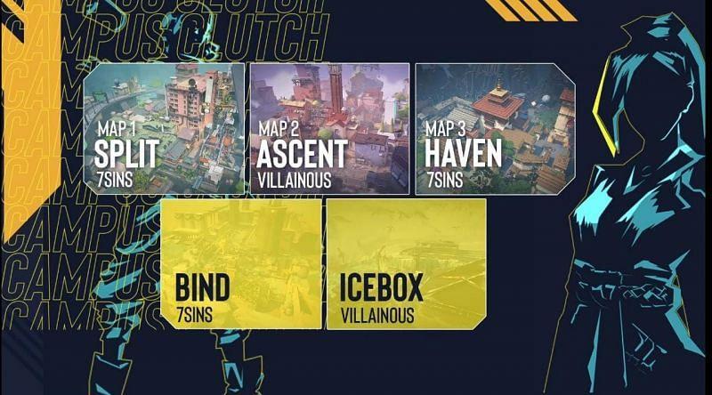 7SINS vs Villainous Selected Maps((Image via SkyEsports)