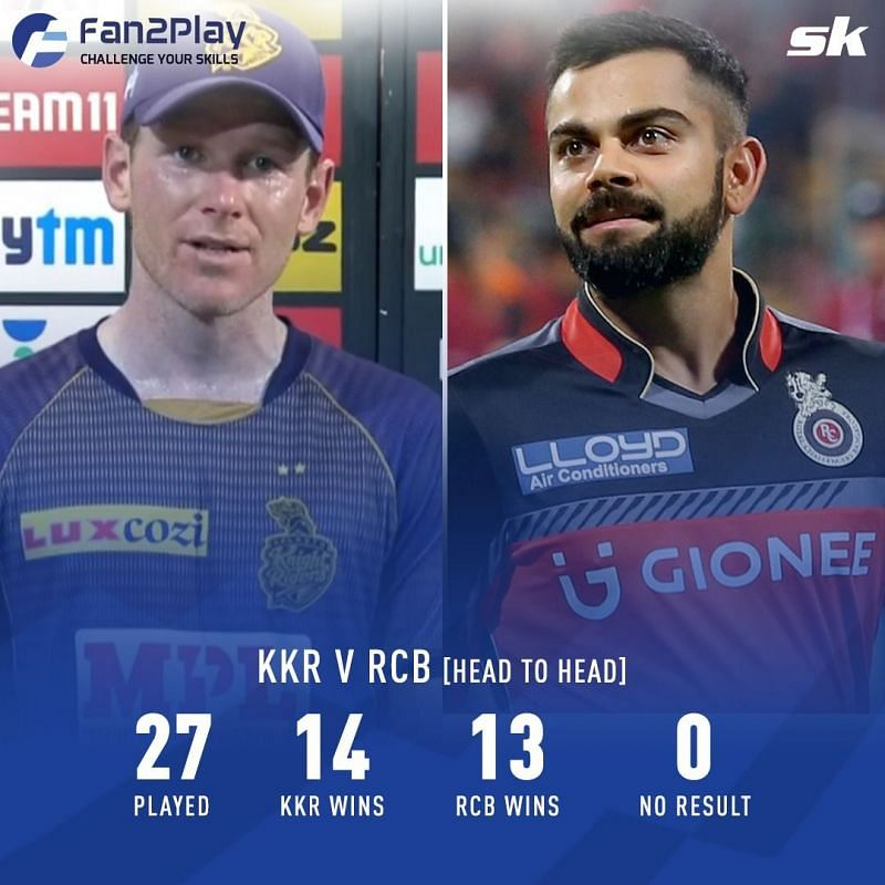 KKR v RCB Head to Head