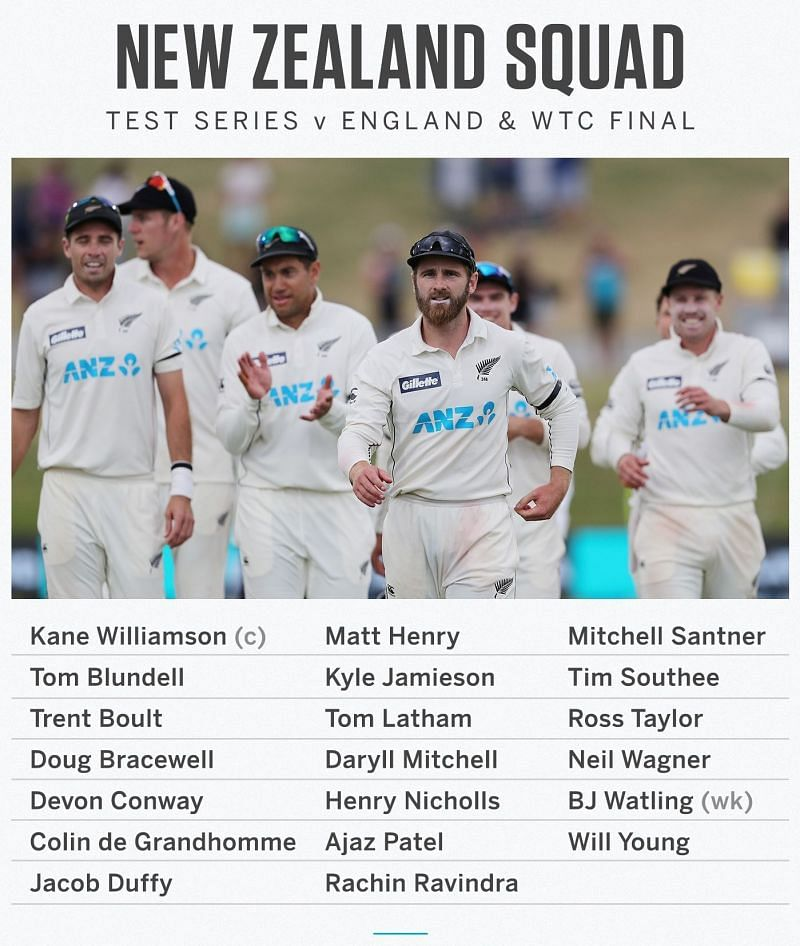 New Zealand Team for WTC Final