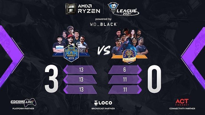 Mumbai Aces vs Chennai Clutchers result (Image from Skyesports Instagram)