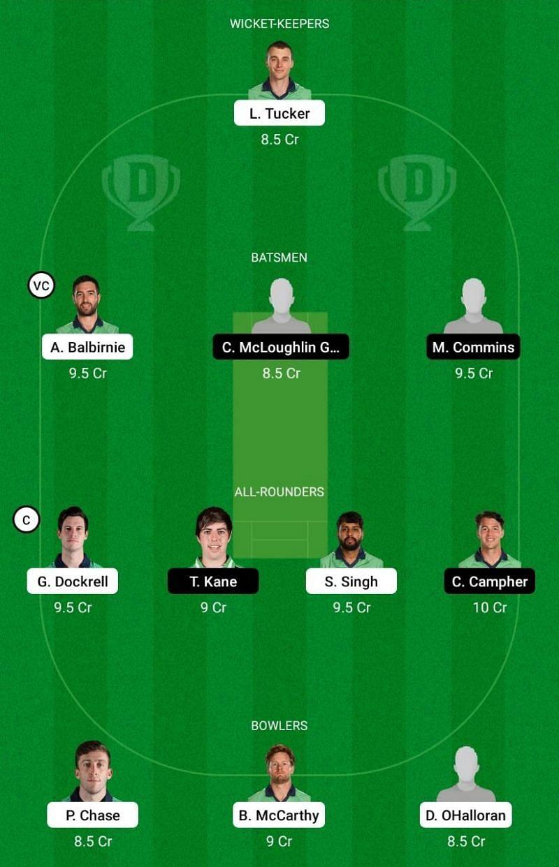 LLG vs MUR Dream11 Team - Ireland Inter-Provincial Cup
