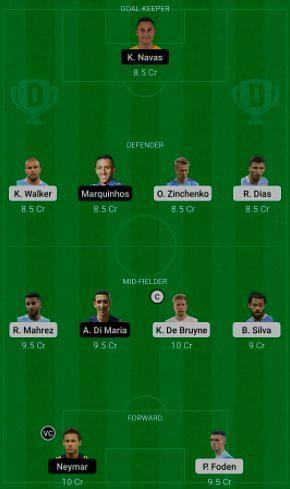 Manchester City (MCI) vs PSG Dream11 Fantasy Suggestions
