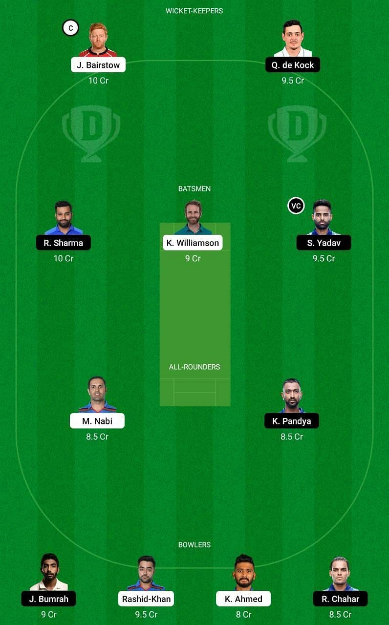SRH vs MI: IPL 2021 Dream11 Tips