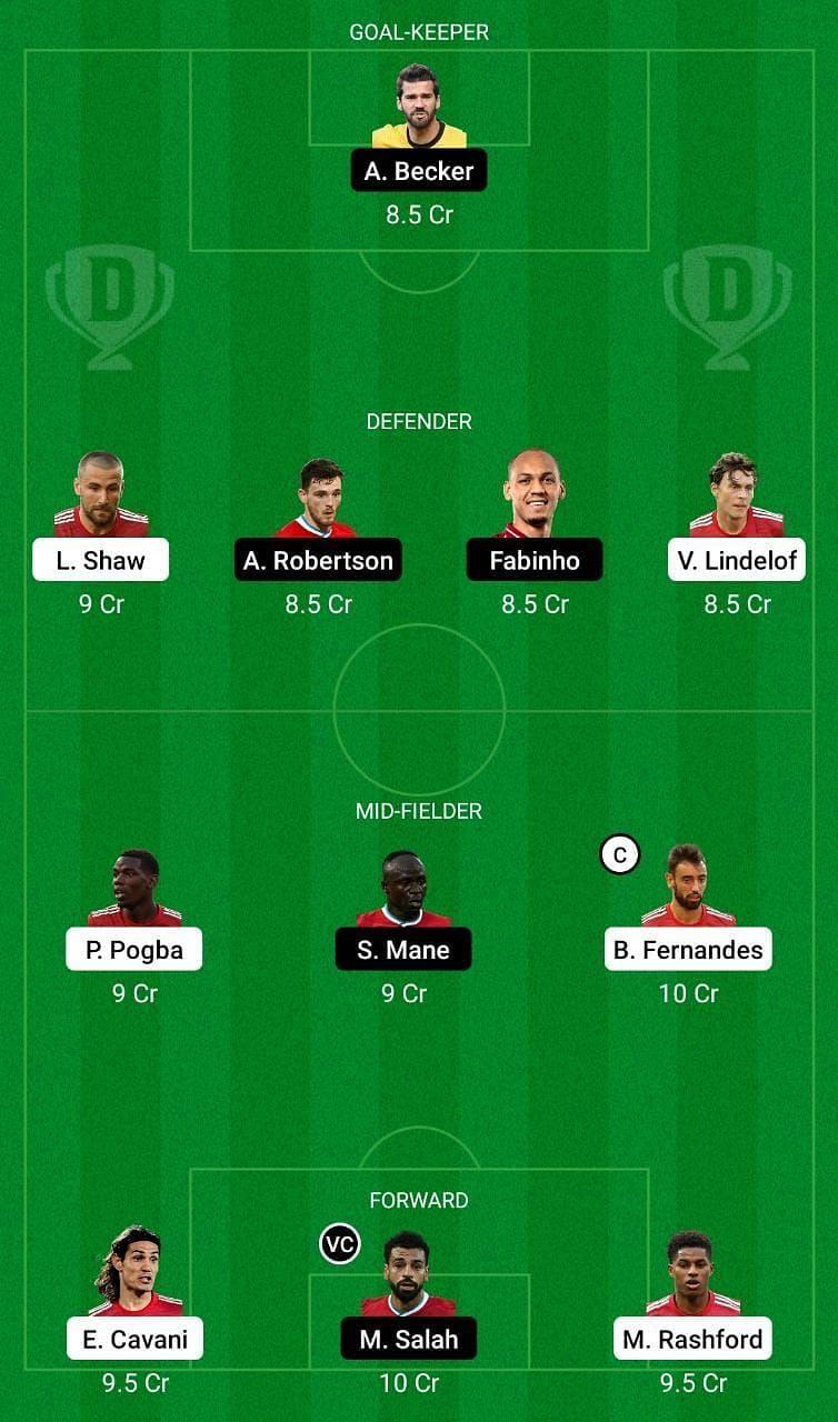 Manchester United (MUN) vs Liverpool (LIV) Dream11 Fantasy Suggestions