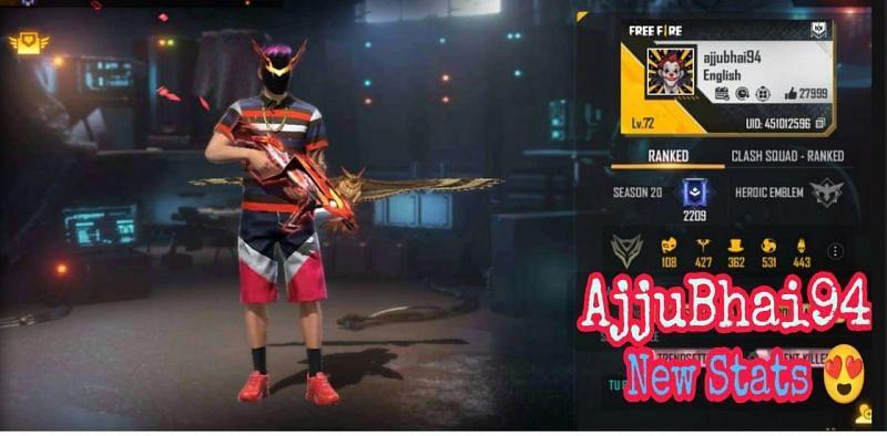 AjjuBhai94 के Free Fire स्टैट्स