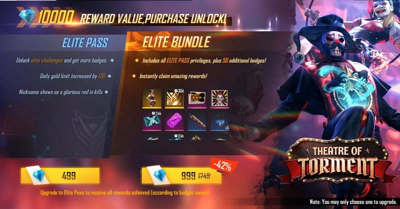 Paid versions of the Elite Pass