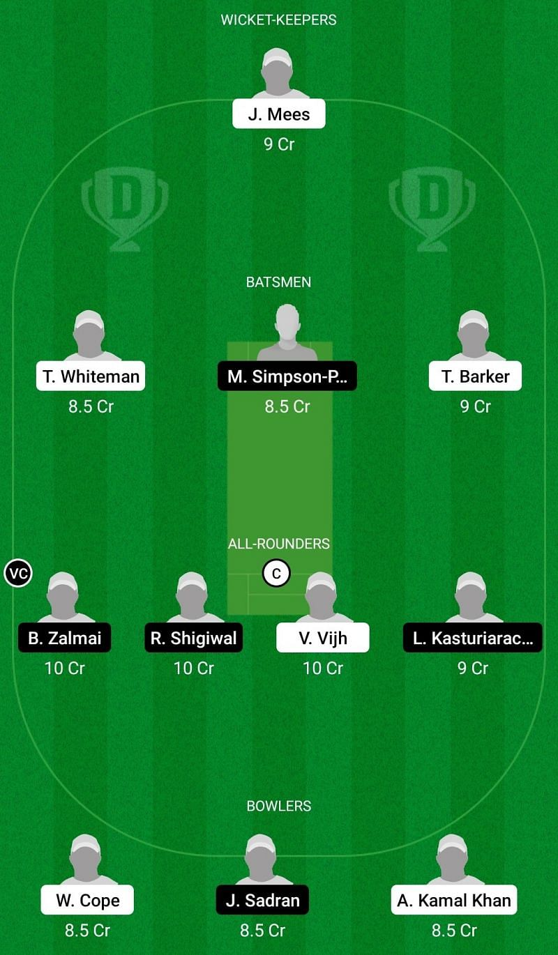 Dream11 Team for Luxembourg vs Austria - Central Europe Cup T20.