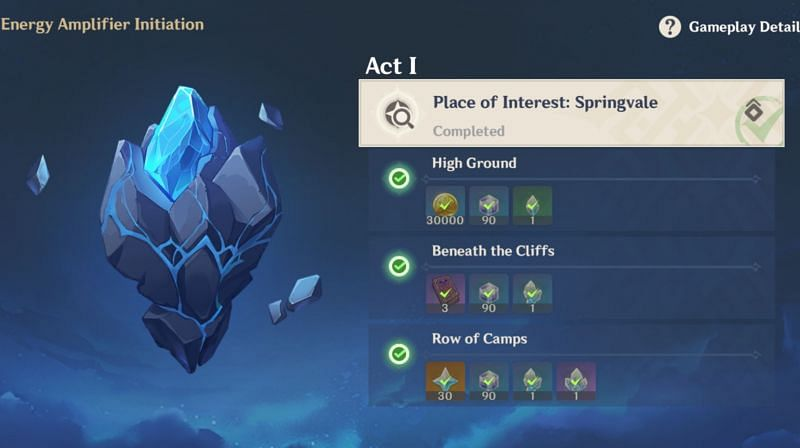 Act I - Place I reward in the Energy Amplifier event