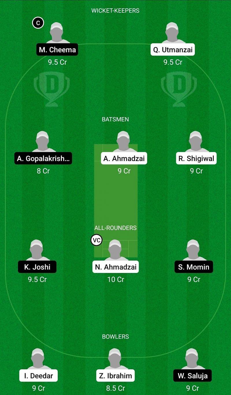 Dream11 Team for ECS T10 Vienna 2021 - Final.
