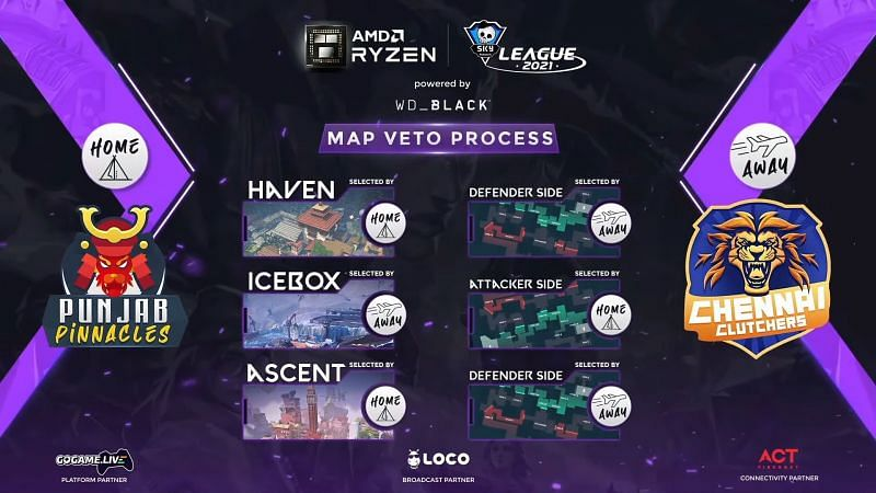 Maps for the series on Day 22 (Image via Skyesports YouTube)