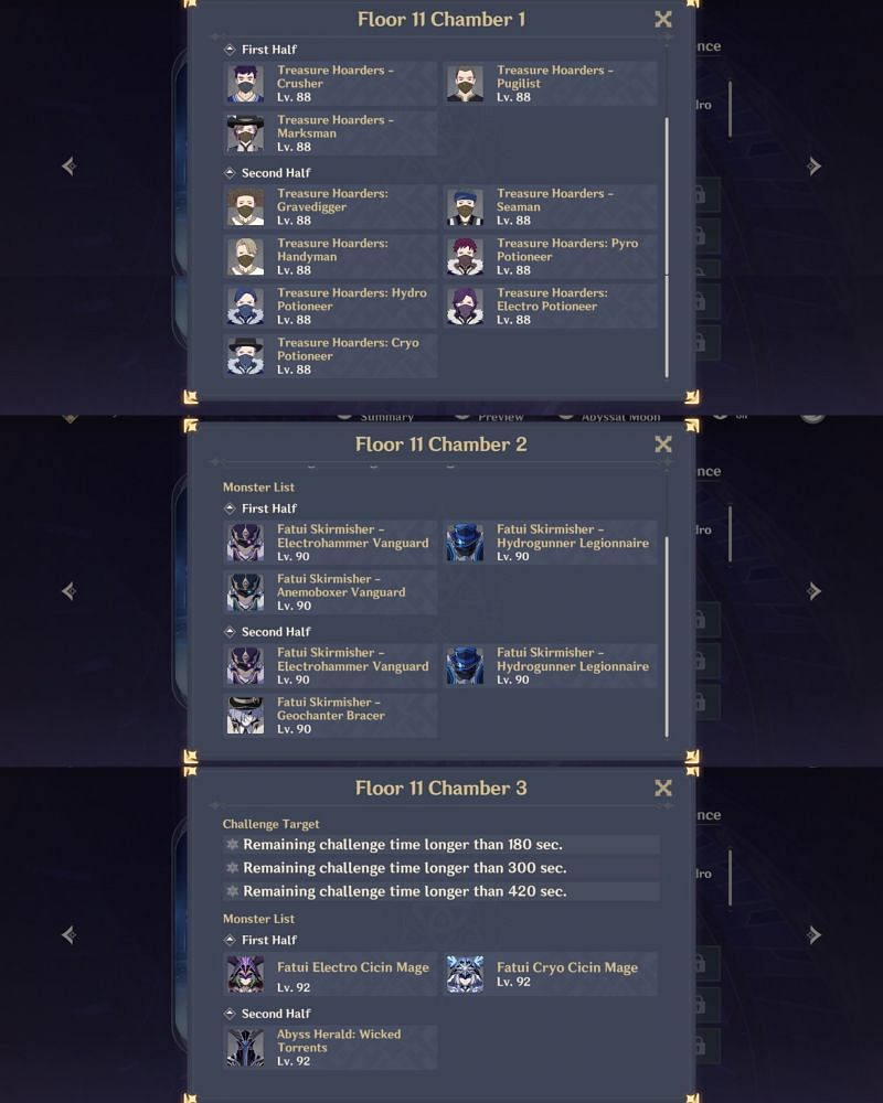 Spiral Abyss Floor 11 enemy list (Image via AgainstMeta)