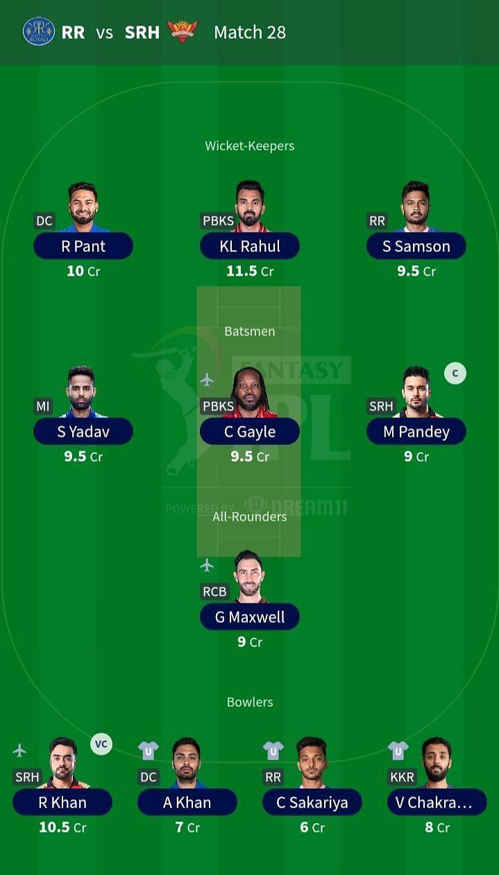 Suggested Team for IPL 2021 Match 28 - RR vs SRH