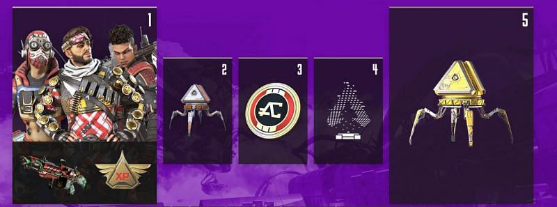 Rewards for level 1 to 5 of the Battle Pass (Image via Electronic Arts)