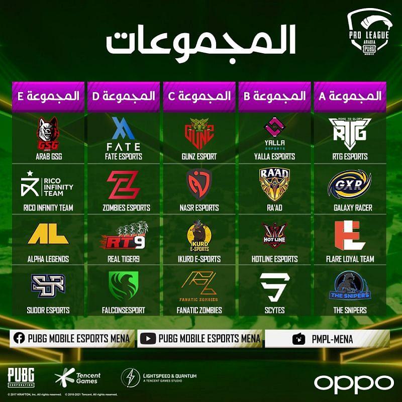 PMPL Season 1 Arabia Groups
