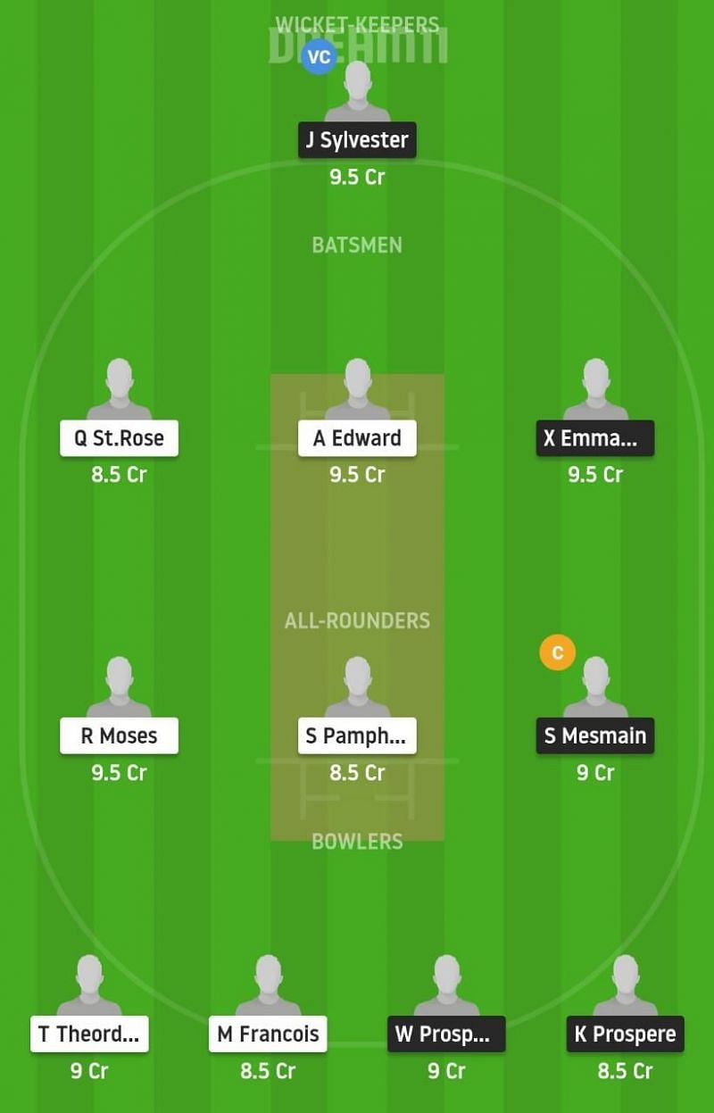 SSCS vs LBR Dream11 Tips - St Lucia T10 Blast