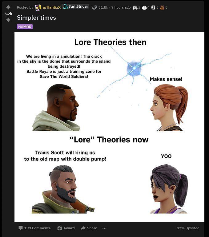 Fortnite Plot Meme Actually Has a Point, The Fortnite Storyline Does Not {Image via HantixX on Reddit}