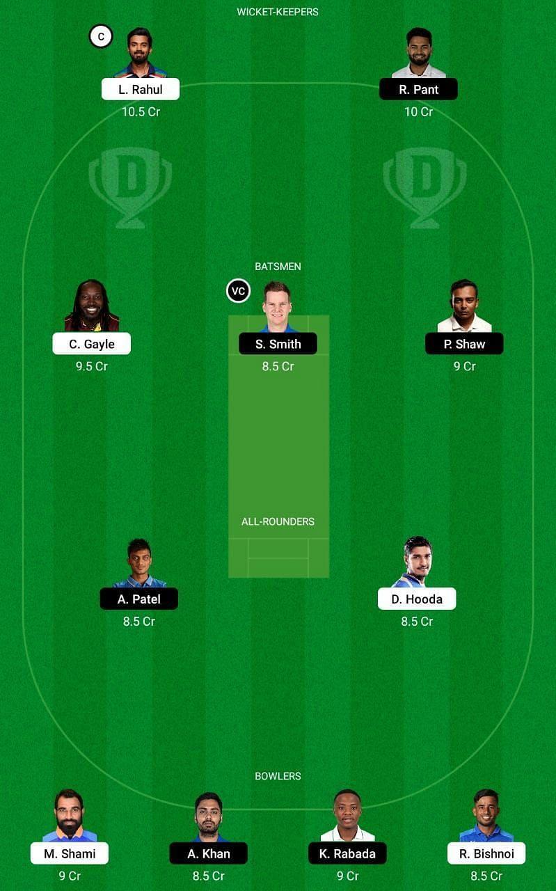 PBKS vs DC: IPL 2021 Dream11 Tips