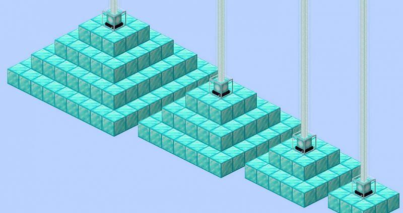 Different Beacon sizes provide different powers (Image via minecraft.fandom)
