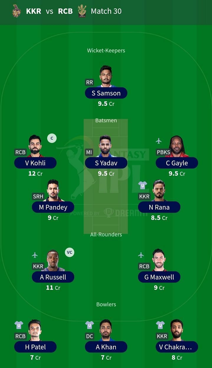Suggested Team IPL 2021 Match 30 KKR vs RCB