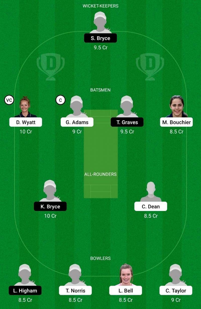 SV vs LIG Dream11 Team