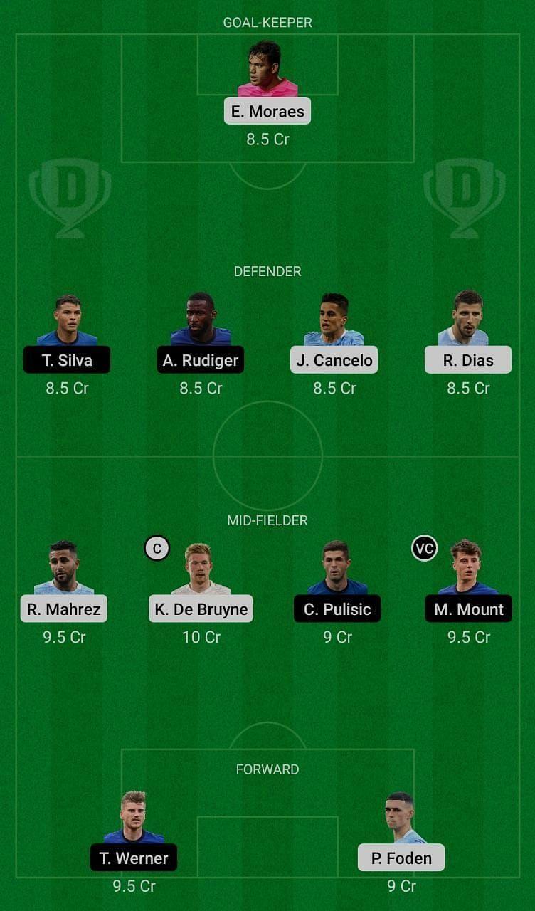 Manchester City (MCI) vs Chelsea (CHE) Dream11 Fantasy Suggestions