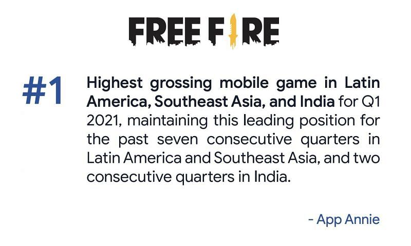 Free Fire is one of the most successful games on the mobile platform (Image Credits: App Annie)