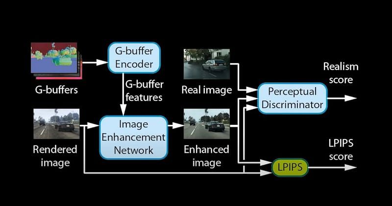 Some technical details of how it works (Image via Intel ISL (YouTube))