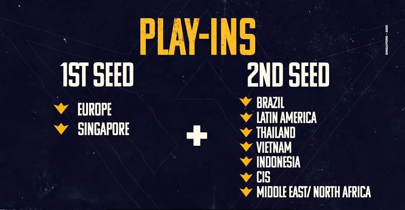 Free Fire World Series 2021 Singapore Play-Ins