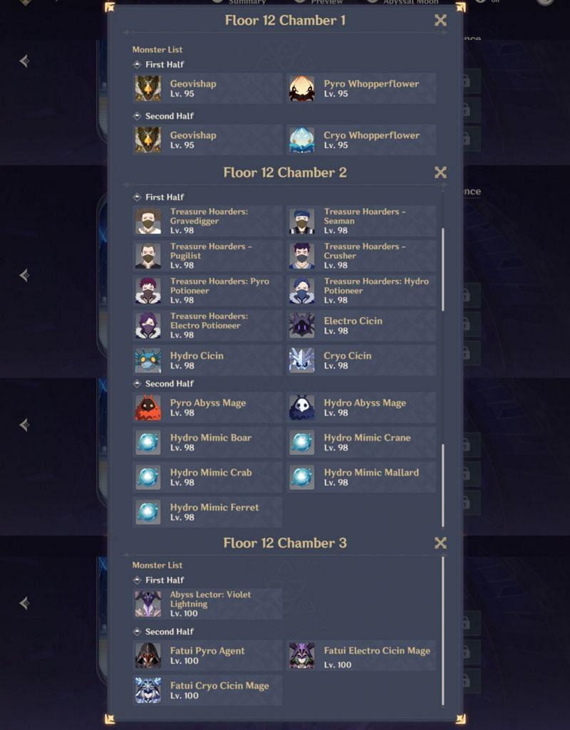 Spiral Abyss Floor 12 enemy list (Image via AgainstMeta)