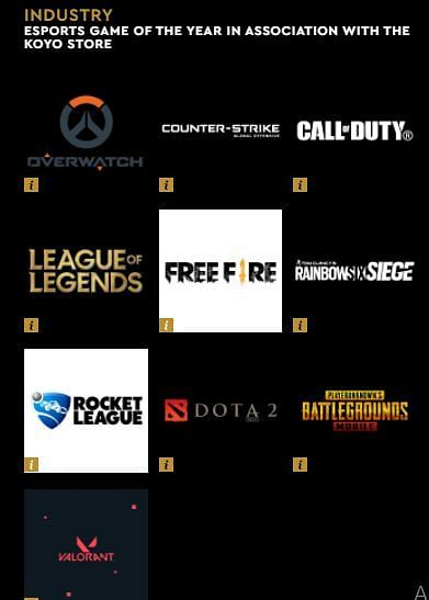 League of Legends and Valorant included in the final pool of the Esports Game of the Year 2021 category (Image via Esports Awards)