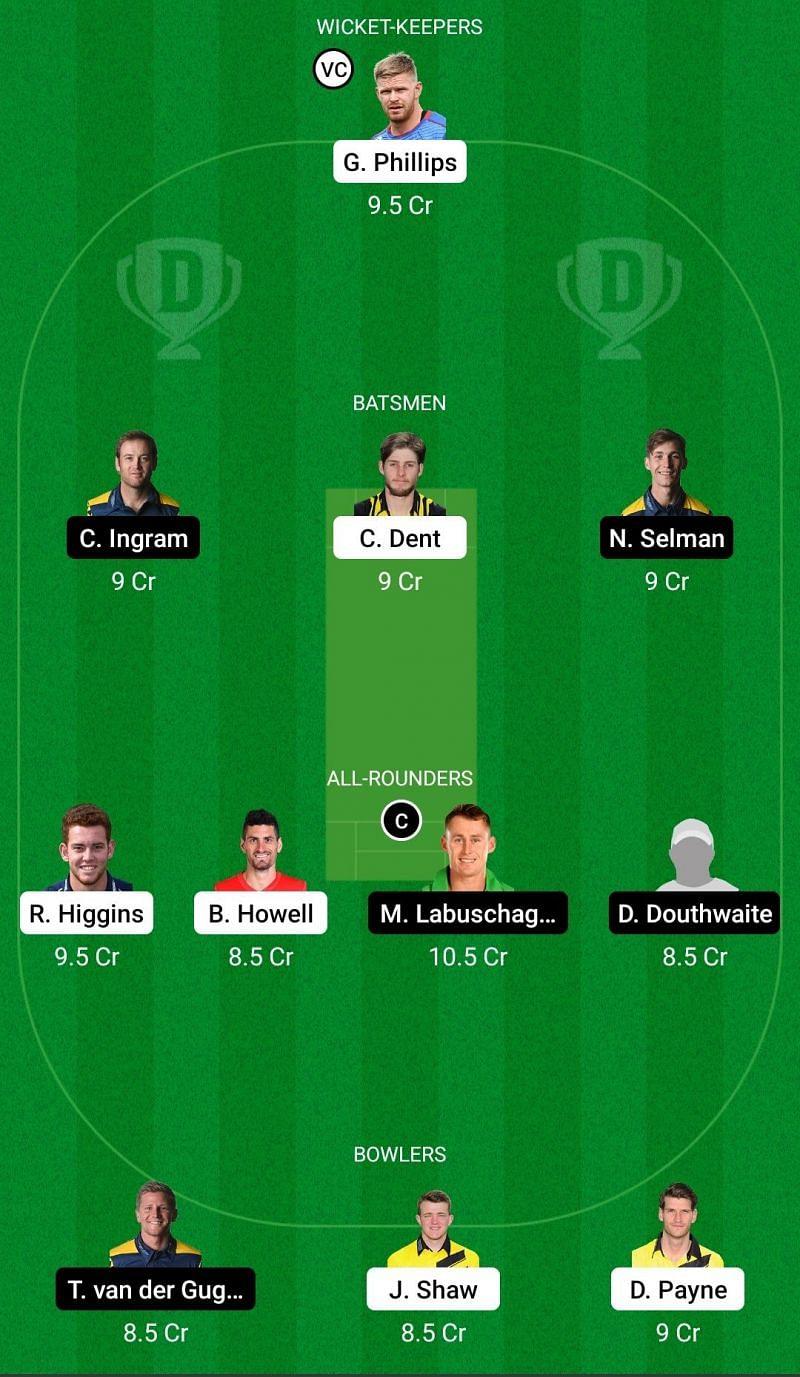 Dream11 Team for Gloucestershire vs Glamorgan - T20 Blast 2021.