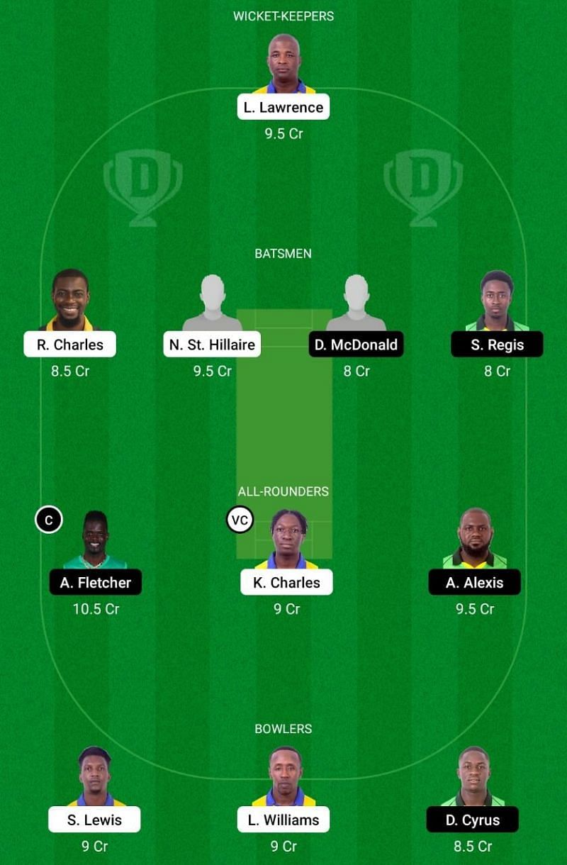 SS vs NW Dream11 Team:
