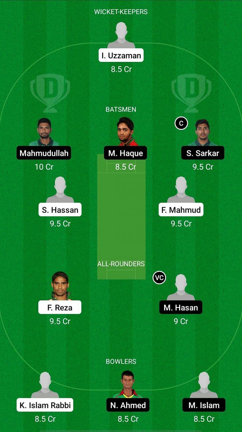 PDSC vs GGC Dream11 Fantasy Suggestions - Dhaka Premier League T20