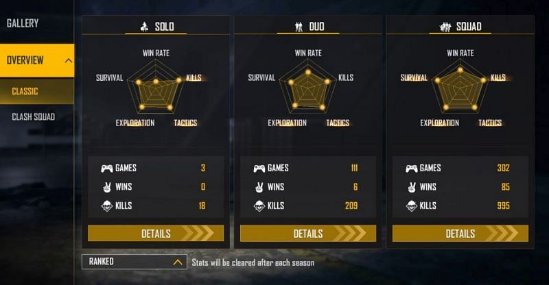 X-Mania's ranked stats