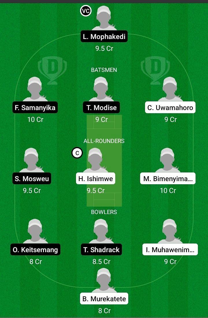 RWA-W vs BOT-W Dream11 Team Prediction